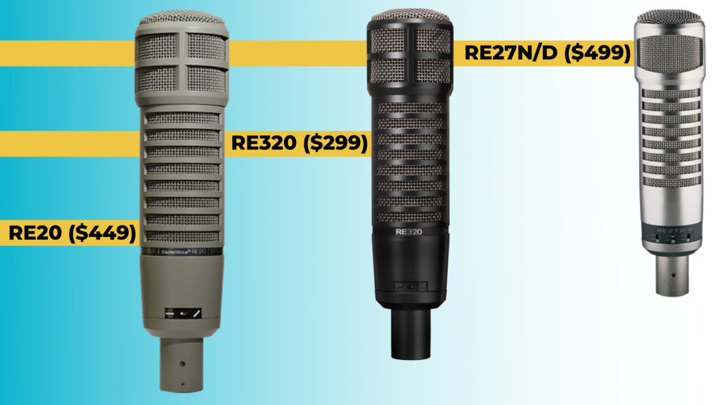 Comparison of the price with a picture of the Electro-Voice RE20, RE320, RE27N/D
